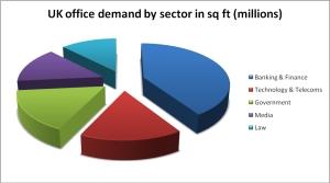 Demandbysector